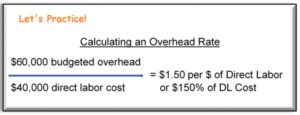 overhead-rate-paint